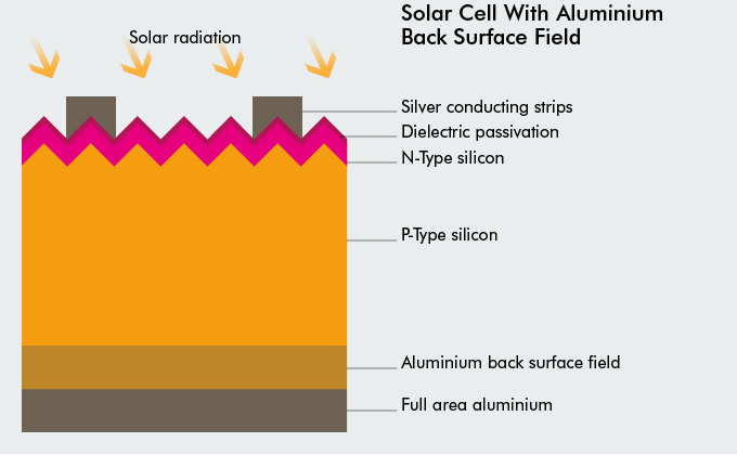 Solar_Cell_aluminium_LOW