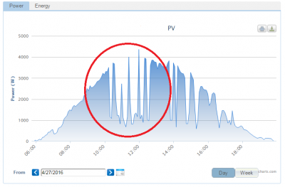 solar pv troubleshooting.png