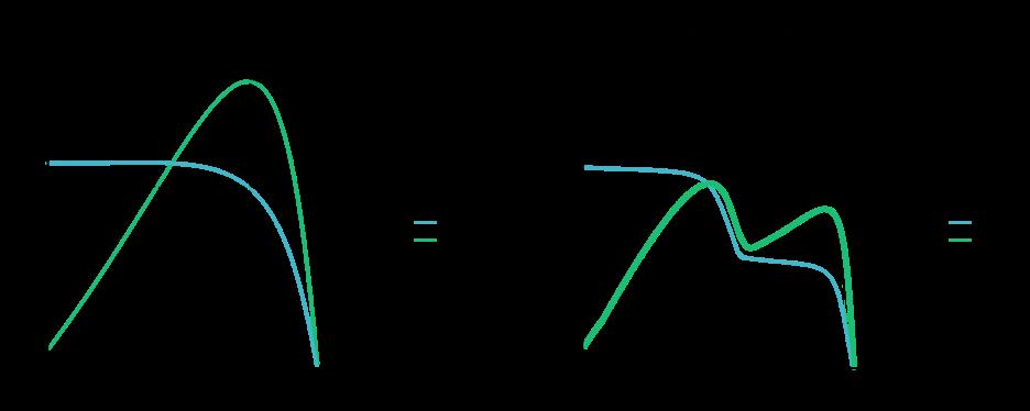 MPPT shading vs no shading