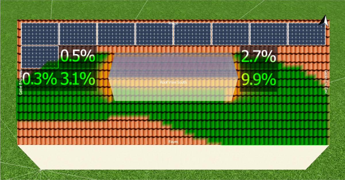 Tollit PV Sol
